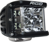D-Ss Pro Standard Mount Flood Light